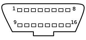 OBD II Kontaktstycke, hylstag
